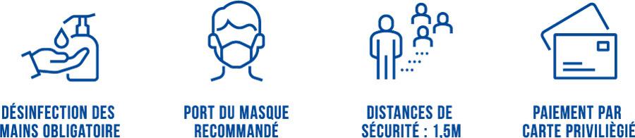 Covid-19 : Mesures sanitaires – Difalux Namur